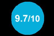 Average patient satisfaction rating